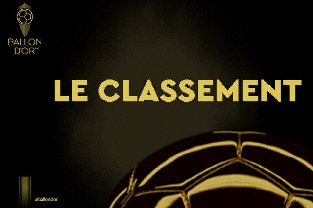 Ballon d'Or France Football : le programme de la journée de lundi